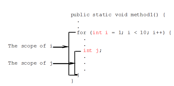 local variable