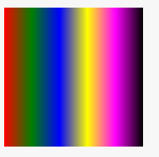 gradients in css3